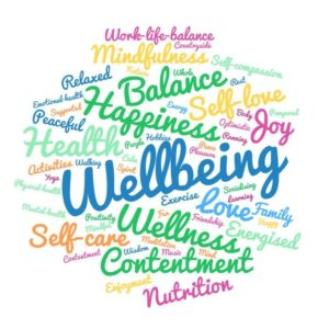 Wellbeing-Word-Cloud-White-Background-jpg1-300x300